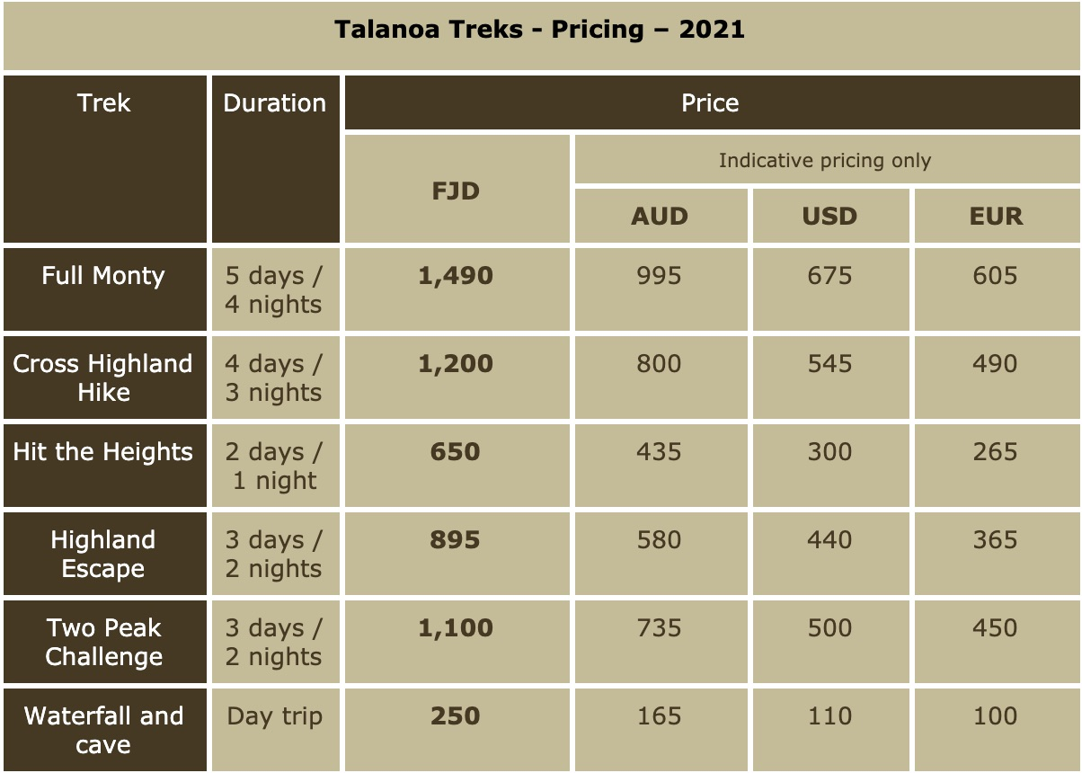 Trek pricing list for 2021